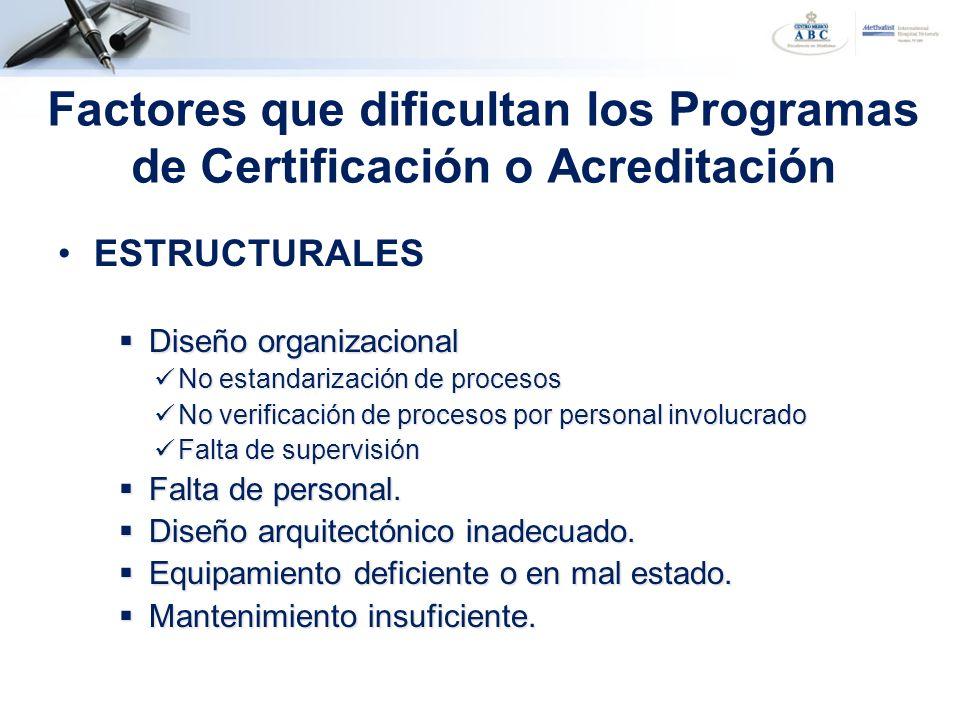 Factores que dificultan los Programas de Certificación o Acreditación ESTRUCTURALES Diseño organizacional Diseño organizacional No estandarización de