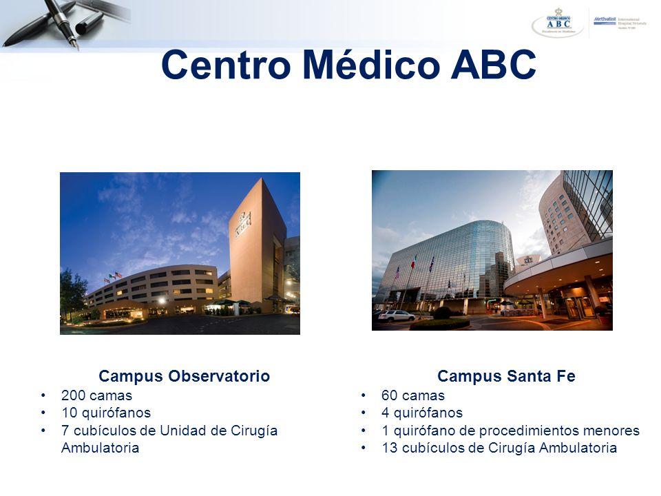 Centro Médico ABC Campus Observatorio 200 camas 10 quirófanos 7 cubículos de Unidad de Cirugía Ambulatoria Campus Santa Fe 60 camas 4 quirófanos 1 qui