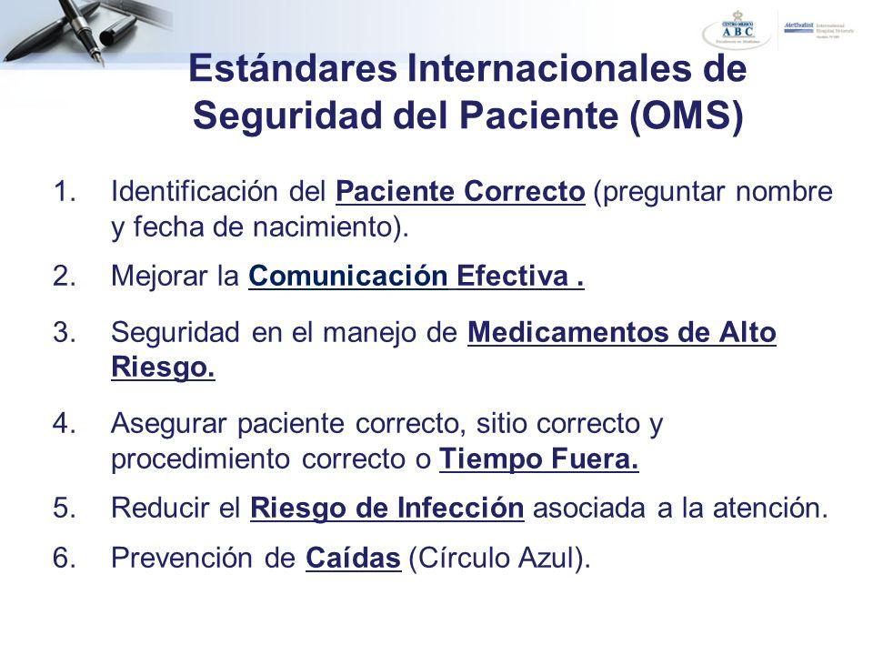Estándares Internacionales de Seguridad del Paciente (OMS) 1.Identificación del Paciente Correcto (preguntar nombre y fecha de nacimiento). 2.Mejorar