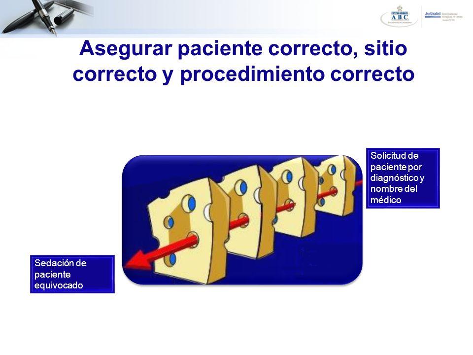 Asegurar paciente correcto, sitio correcto y procedimiento correcto Solicitud de paciente por diagnóstico y nombre del médico Sedación de paciente equ