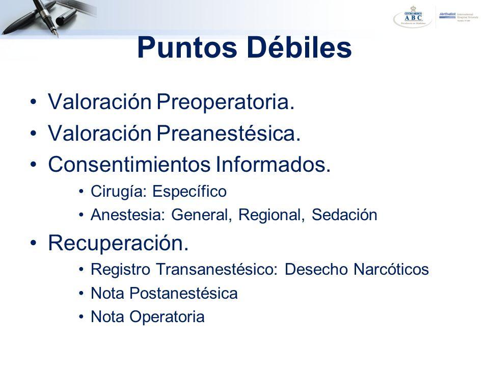 Puntos Débiles Valoración Preoperatoria. Valoración Preanestésica. Consentimientos Informados. Cirugía: Específico Anestesia: General, Regional, Sedac