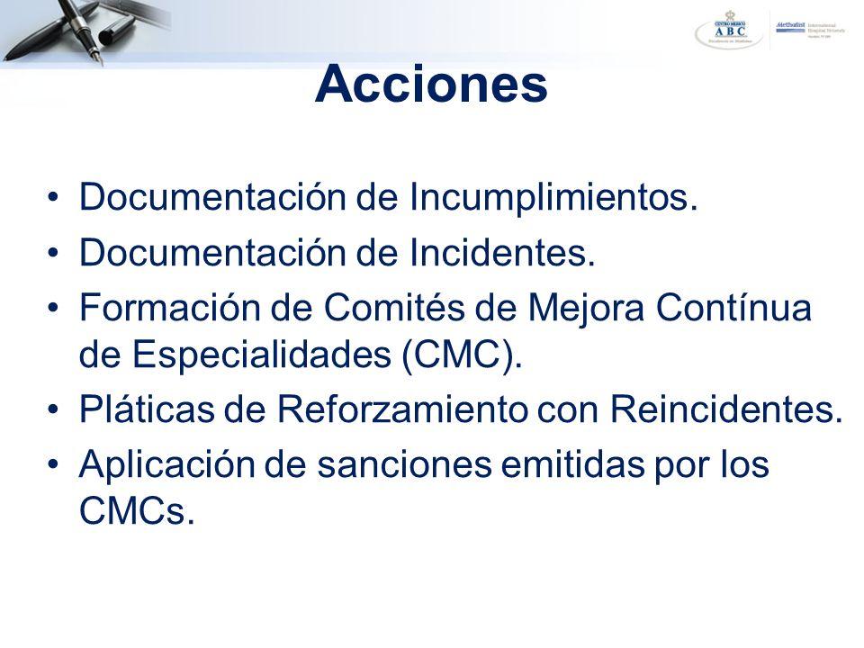 Documentación de Incumplimientos. Documentación de Incidentes. Formación de Comités de Mejora Contínua de Especialidades (CMC). Pláticas de Reforzamie