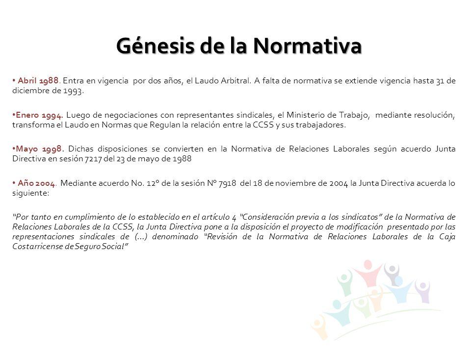 Génesis de la Normativa Abril 1988.Entra en vigencia por dos años, el Laudo Arbitral.