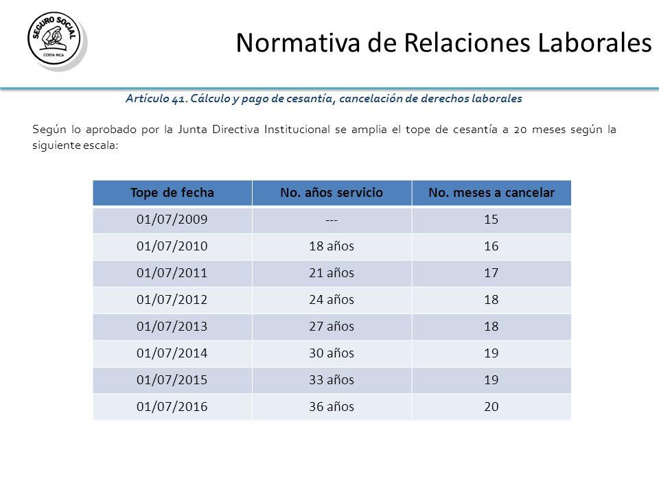 Normativa de Relaciones Laborales Artículo 41.