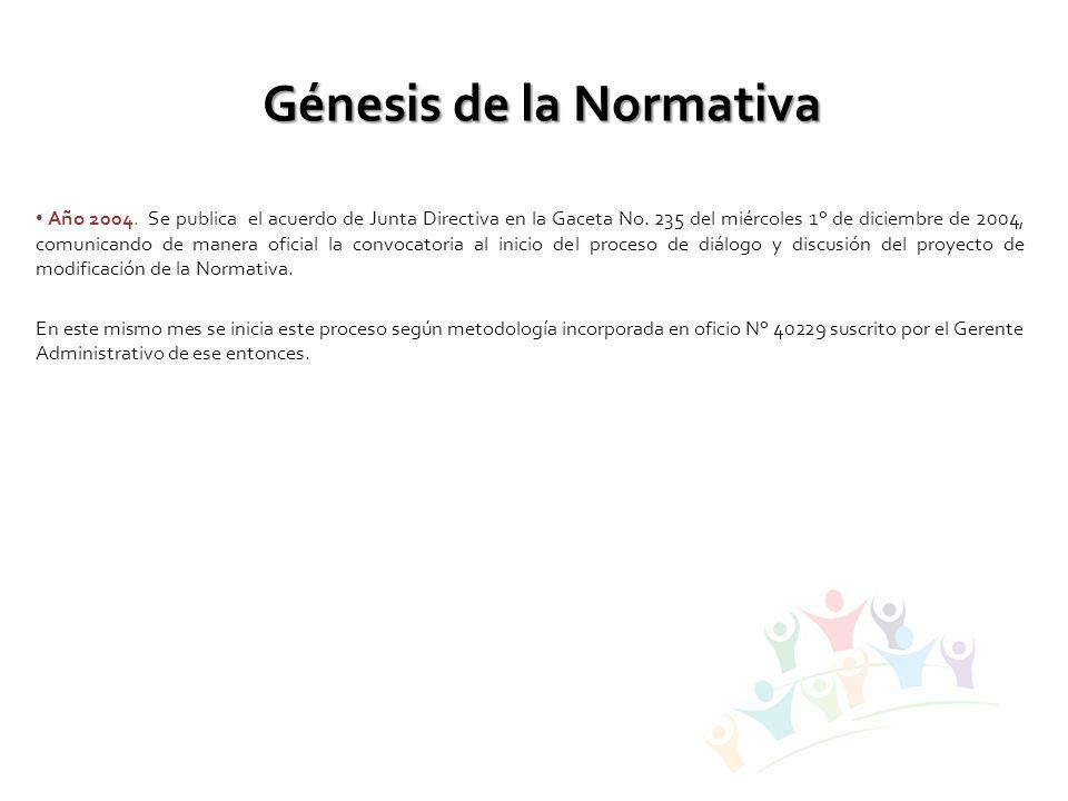 Génesis de la Normativa Año 2004. Se publica el acuerdo de Junta Directiva en la Gaceta No. 235 del miércoles 1° de diciembre de 2004, comunicando de