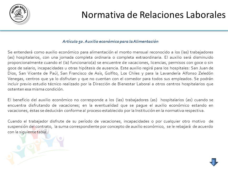 Normativa de Relaciones Laborales Artículo 50. Auxilio económico para la Alimentación Se entenderá como auxilio económico para alimentación el monto m