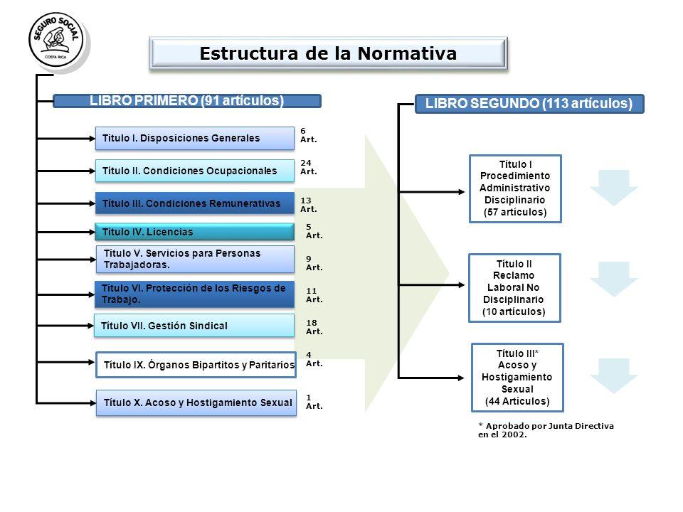 Titulo I.Disposiciones Generales Título II. Condiciones Ocupacionales Título VI.