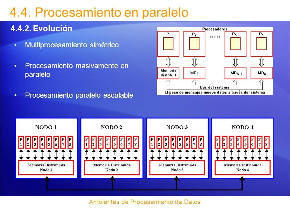 4.4.Procesamiento en paralelo 4.4.3.