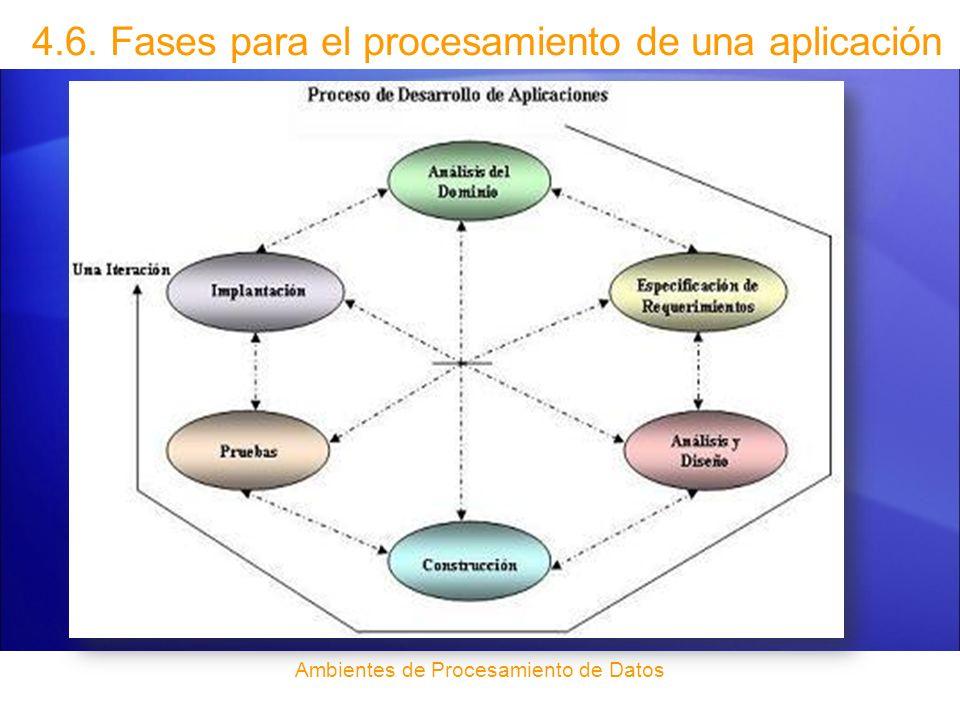 4.6. Fases para el procesamiento de una aplicación Ambientes de Procesamiento de Datos