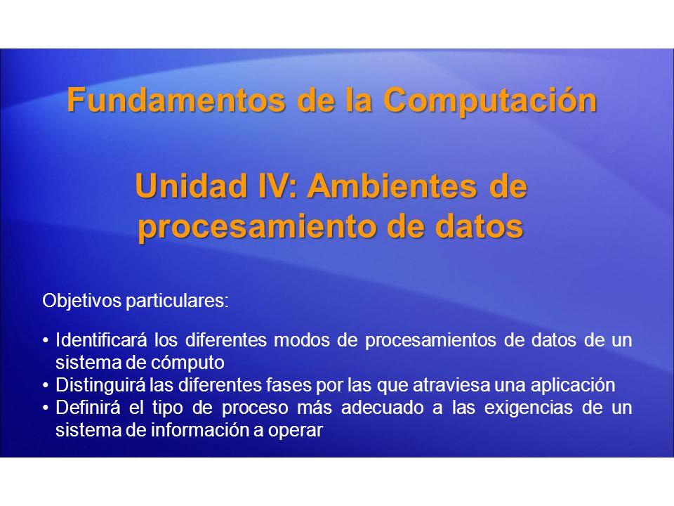 Unidad IV.Modos de procesamiento Conceptos de programación 4.1.