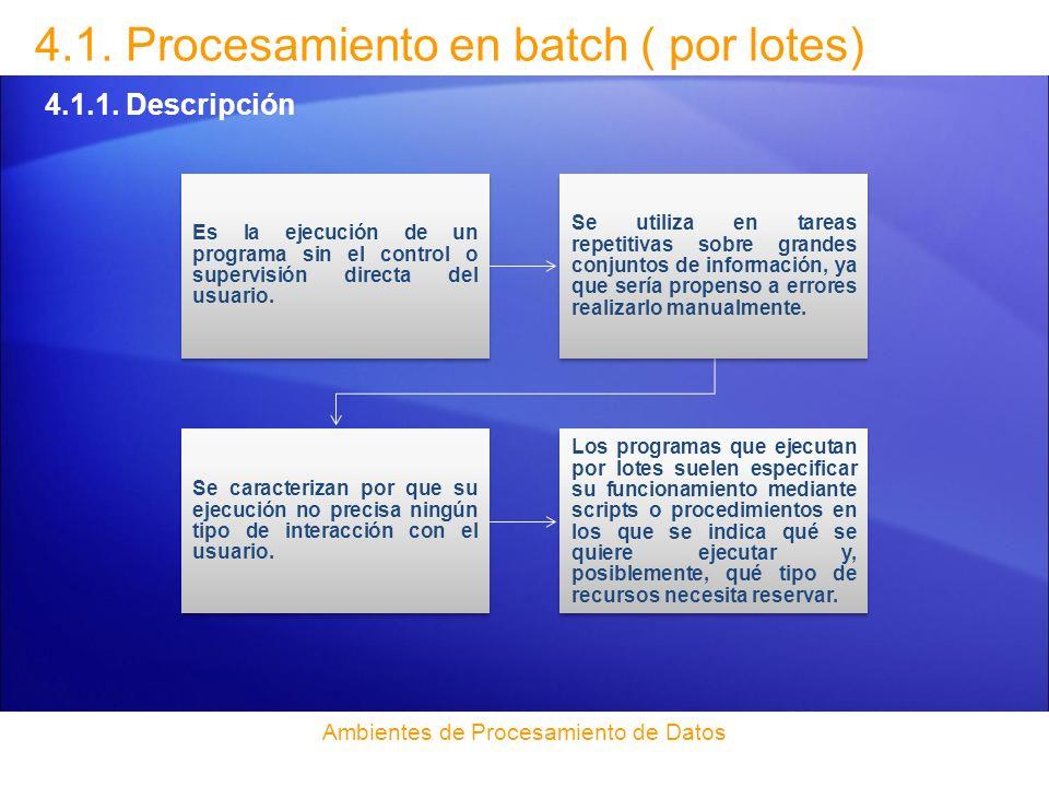 4.1.Procesamiento en batch ( por lotes) 4.1.2.