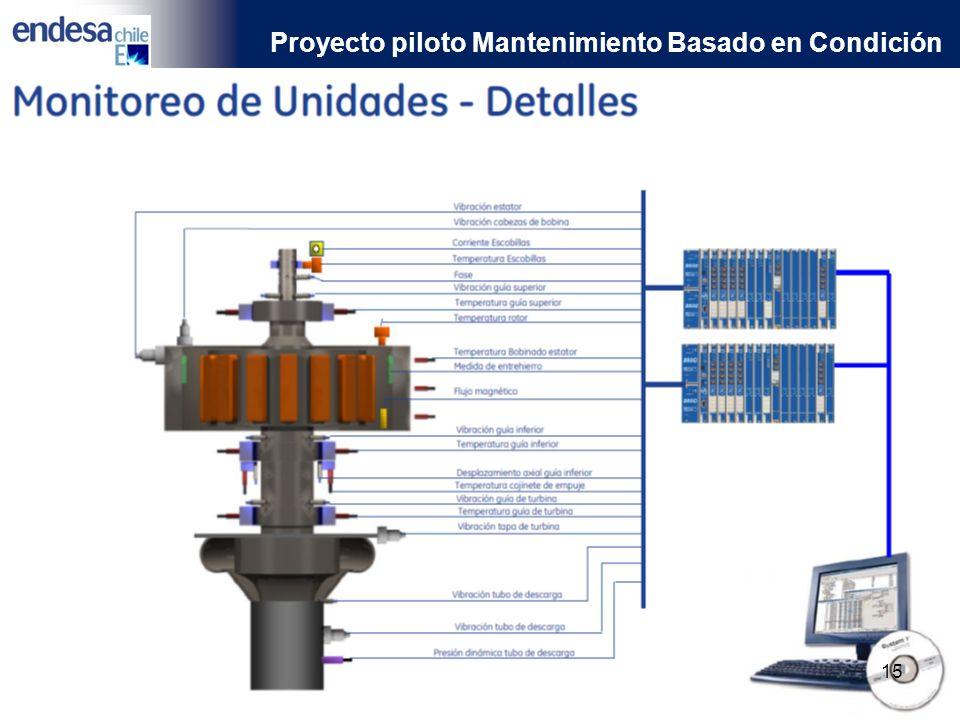 Temario Proyecto piloto Mantenimiento Basado en Condición 01 Cigre-endesachile 15