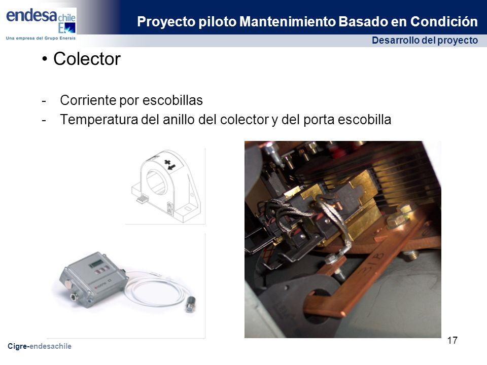 Desarrollo del proyecto Proyecto piloto Mantenimiento Basado en Condición Cigre-endesachile Colector -Corriente por escobillas -Temperatura del anillo del colector y del porta escobilla 17