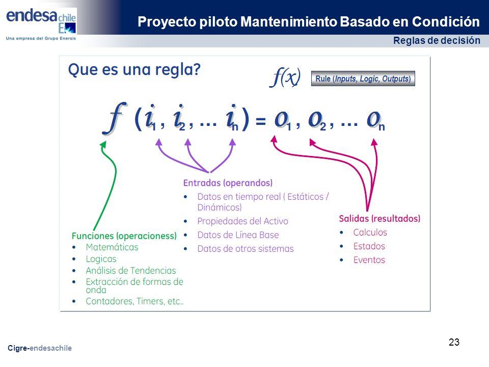 Reglas de decisión Proyecto piloto Mantenimiento Basado en Condición Cigre-endesachile 23