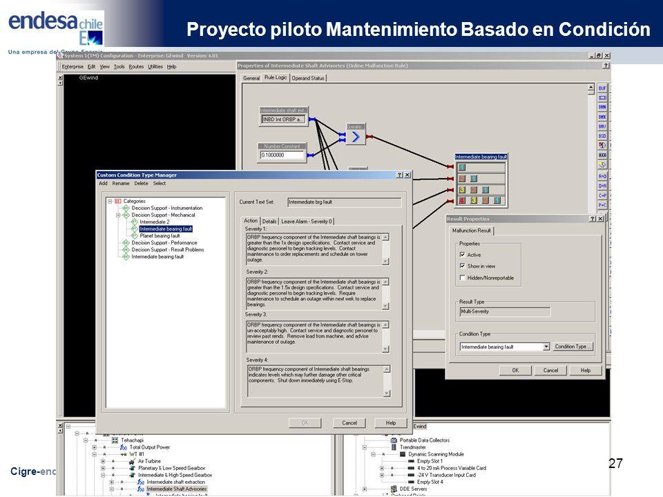 Proyecto piloto Mantenimiento Basado en Condición Cigre-endesachile 27