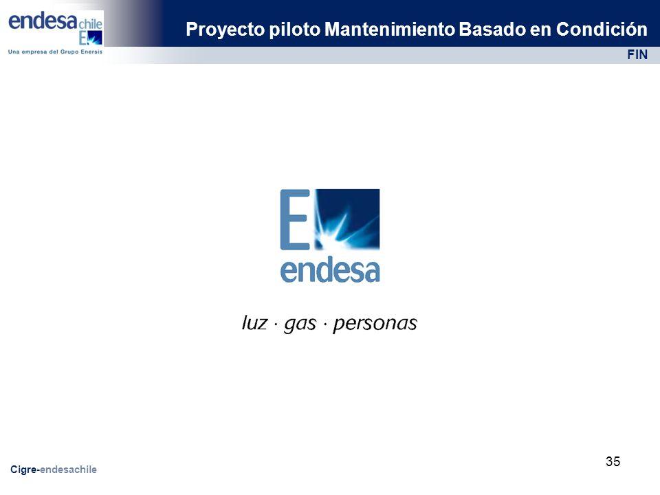 FIN Proyecto piloto Mantenimiento Basado en Condición Cigre-endesachile 35