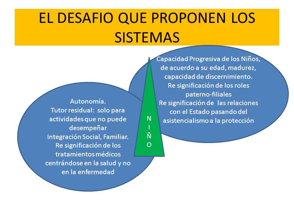 EL DESAFIO QUE PROPONEN LOS SISTEMAS Capacidad Progresiva de los Niños, de acuerdo a su edad, madurez, capacidad de discernimiento. Re significación d