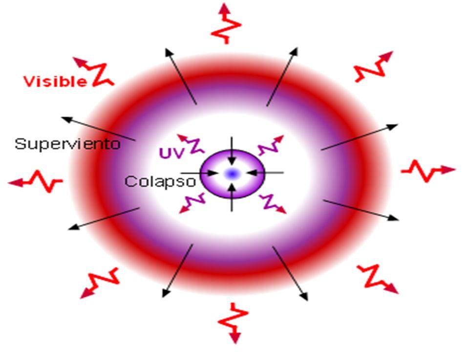 - Gigante roja: se forma cuando una estrella consume todo el hidrógeno que la forma, y comienza a quemar hidrógeno de la cáscara del núcleo de helio l