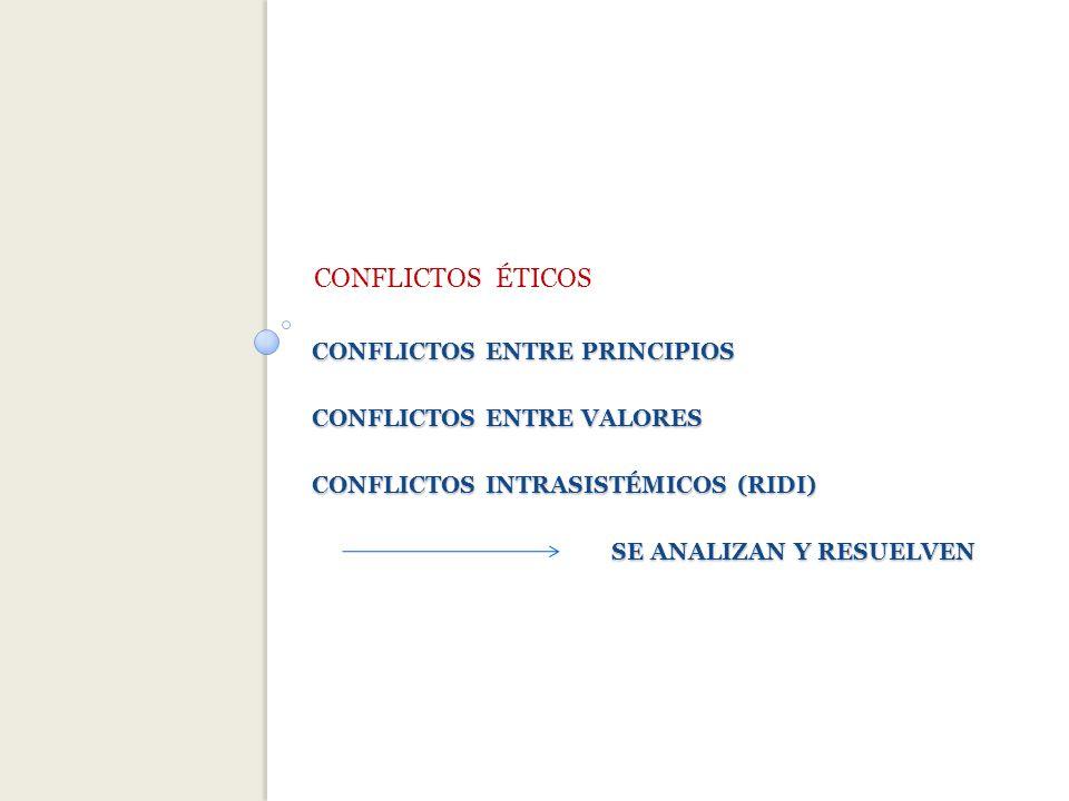 CONFLICTOS ENTRE PRINCIPIOS CONFLICTOS ENTRE VALORES CONFLICTOS INTRASISTÉMICOS (RIDI) SE ANALIZAN Y RESUELVEN CONFLICTOS ÉTICOS