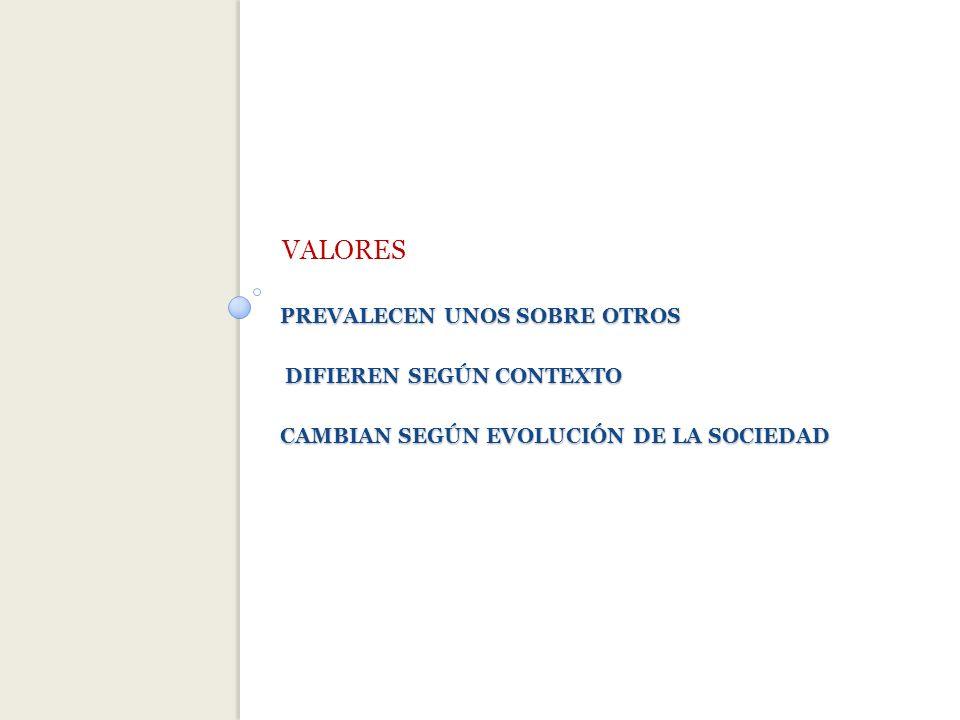 PREVALECEN UNOS SOBRE OTROS DIFIEREN SEGÚN CONTEXTO CAMBIAN SEGÚN EVOLUCIÓN DE LA SOCIEDAD VALORES