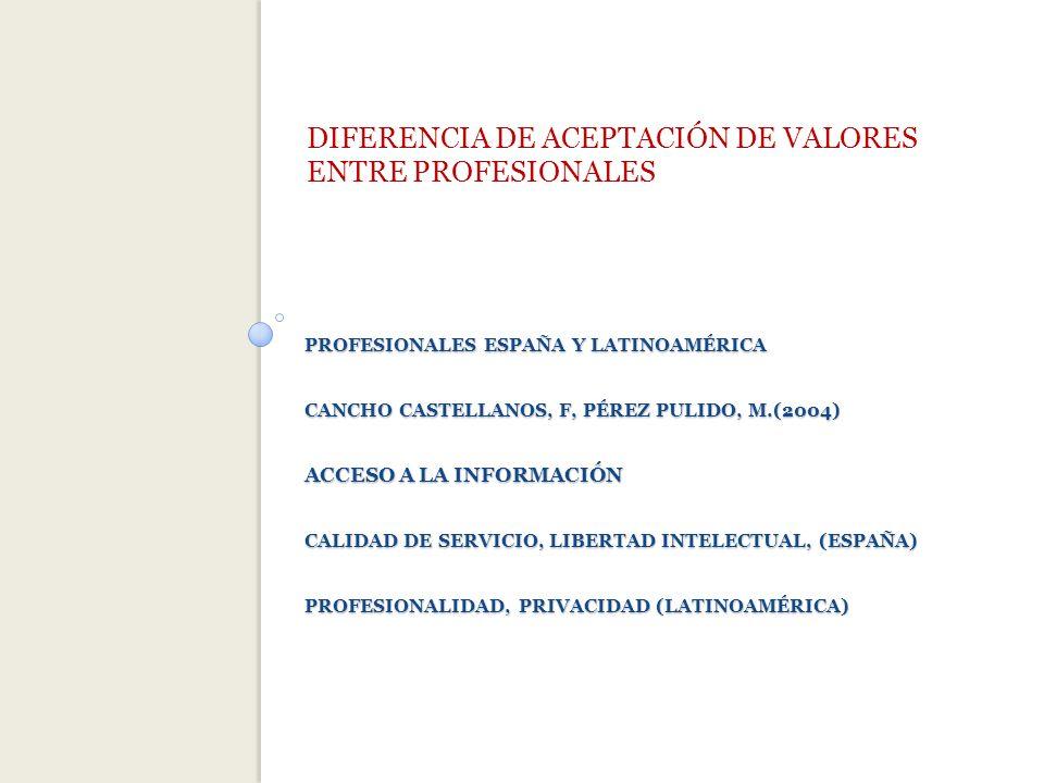 TRADICIONALES (LIBERTAD INTELECTUAL) EMERGENTES (PROPIEDAD INTELECTUAL) REDEFINIDOS (PRIVACIDAD Y CONFIDENCIALIDAD) TIPOLOGÍA DE VALORES SEGÚN EVOLUCIÓN DE LA SOCIEDAD