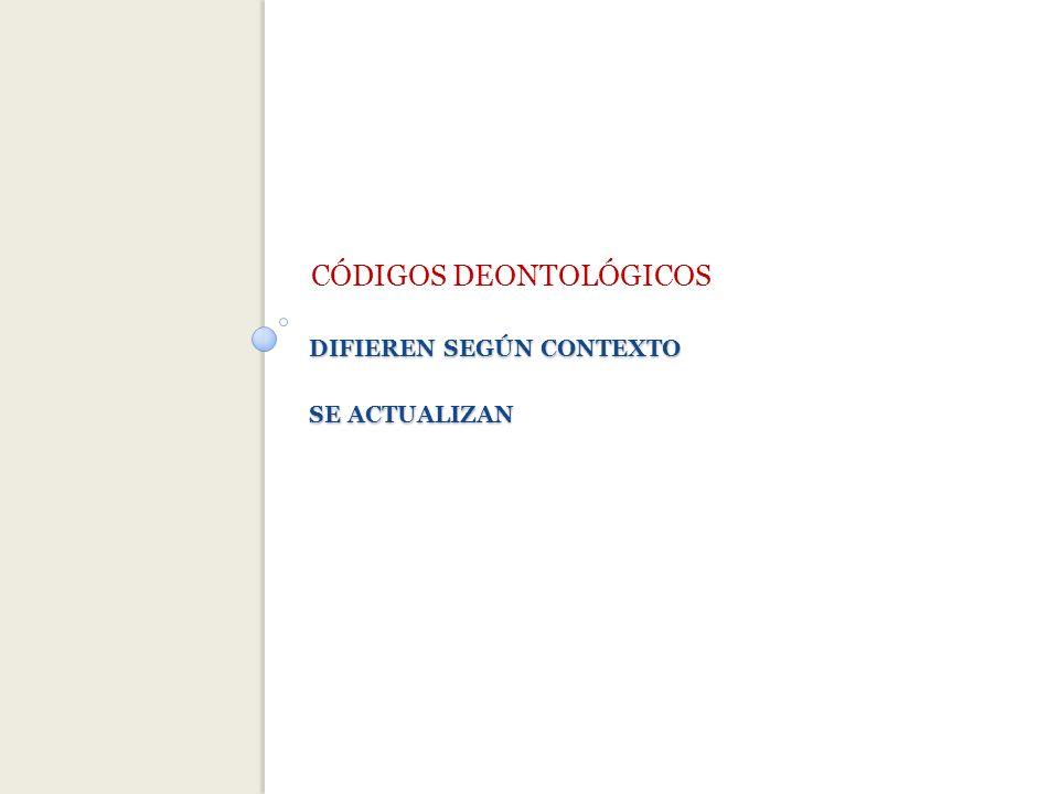 1939 (LIBERTAD INTELECTUAL) 1967 1981 (PRIVACIDAD Y CONFIDENCIALIDAD) 1997 (PROPIEDAD INTELECTUAL, CONOCIMIENTO ACTUALIZADO, INTIMIDAD Y CONFIDENCIALIDAD) 2008 ( EQUILIBRIO ENTRE USUARIOS Y POSEEDORES DE DERECHOS, RESPETO A LOS COLEGAS, CONDICIONES DE TRABAJO EN LAS INSTITUCIONES) CÓDIGO DE LA ALA