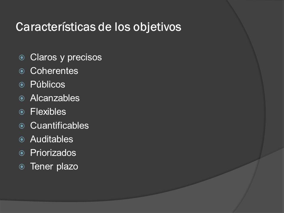 Características de los objetivos Claros y precisos Coherentes Públicos Alcanzables Flexibles Cuantificables Auditables Priorizados Tener plazo