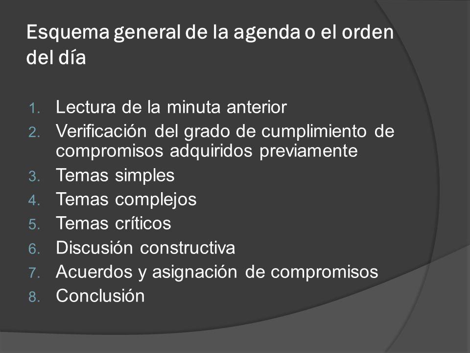 Esquema general de la agenda o el orden del día 1. Lectura de la minuta anterior 2. Verificación del grado de cumplimiento de compromisos adquiridos p