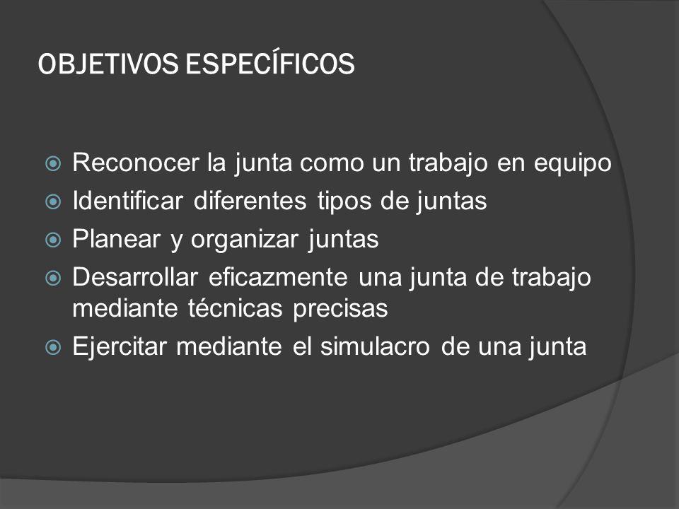 OBJETIVOS ESPECÍFICOS Reconocer la junta como un trabajo en equipo Identificar diferentes tipos de juntas Planear y organizar juntas Desarrollar efica