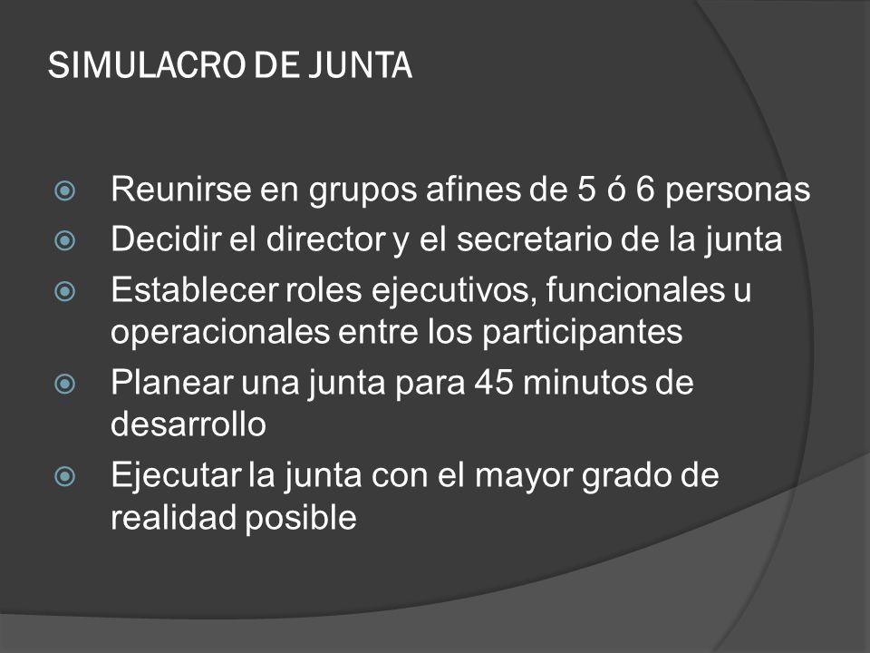 SIMULACRO DE JUNTA Reunirse en grupos afines de 5 ó 6 personas Decidir el director y el secretario de la junta Establecer roles ejecutivos, funcionale