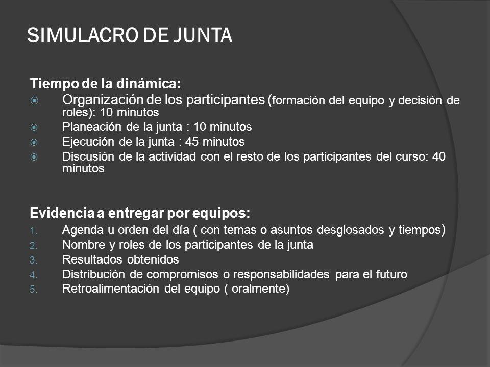 SIMULACRO DE JUNTA Tiempo de la dinámica: Organización de los participantes ( formación del equipo y decisión de roles): 10 minutos Planeación de la j