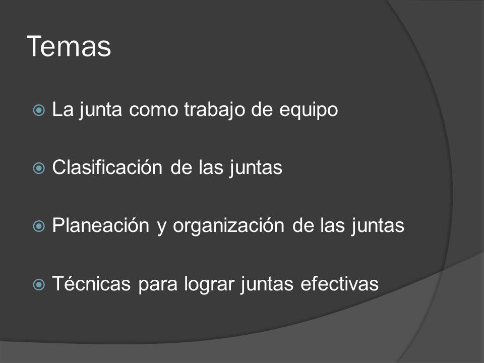 Temas La junta como trabajo de equipo Clasificación de las juntas Planeación y organización de las juntas Técnicas para lograr juntas efectivas