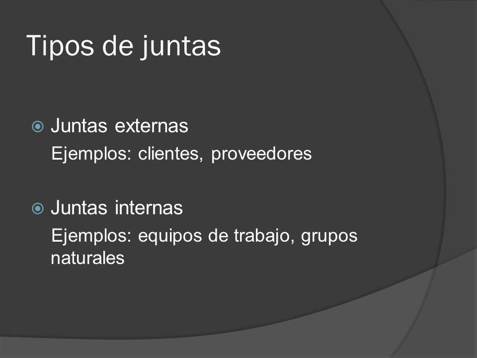 Tipos de juntas Juntas externas Ejemplos: clientes, proveedores Juntas internas Ejemplos: equipos de trabajo, grupos naturales