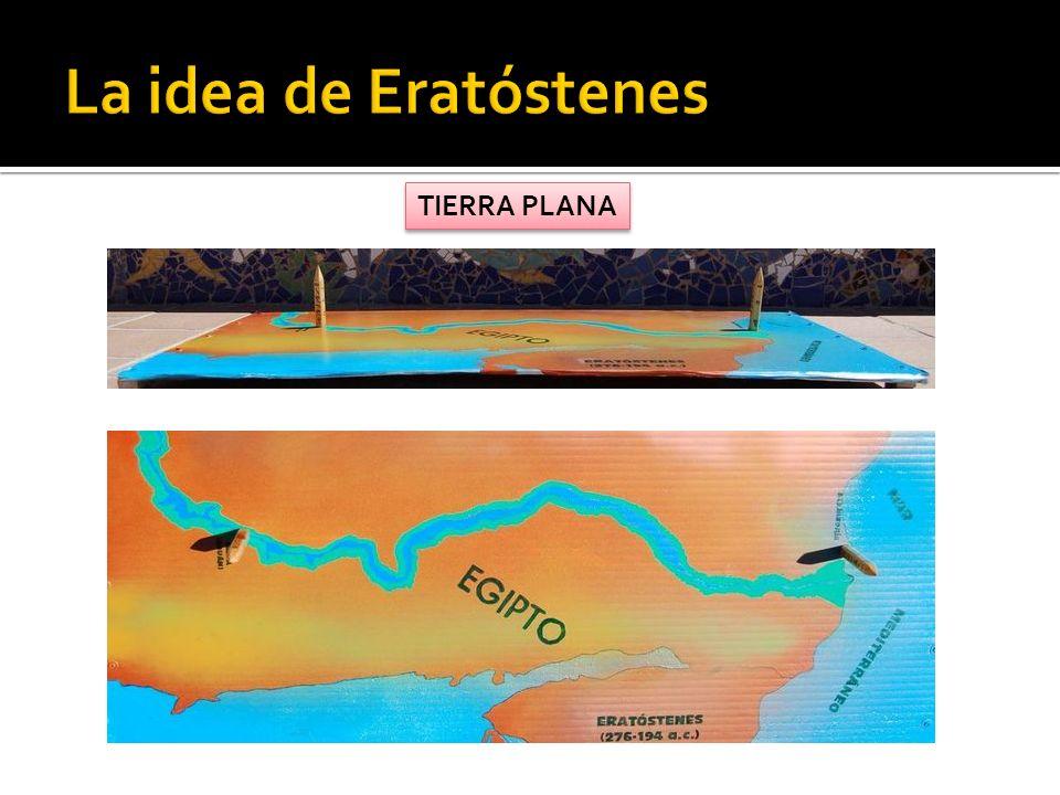 TIERRA ESFÉRICA