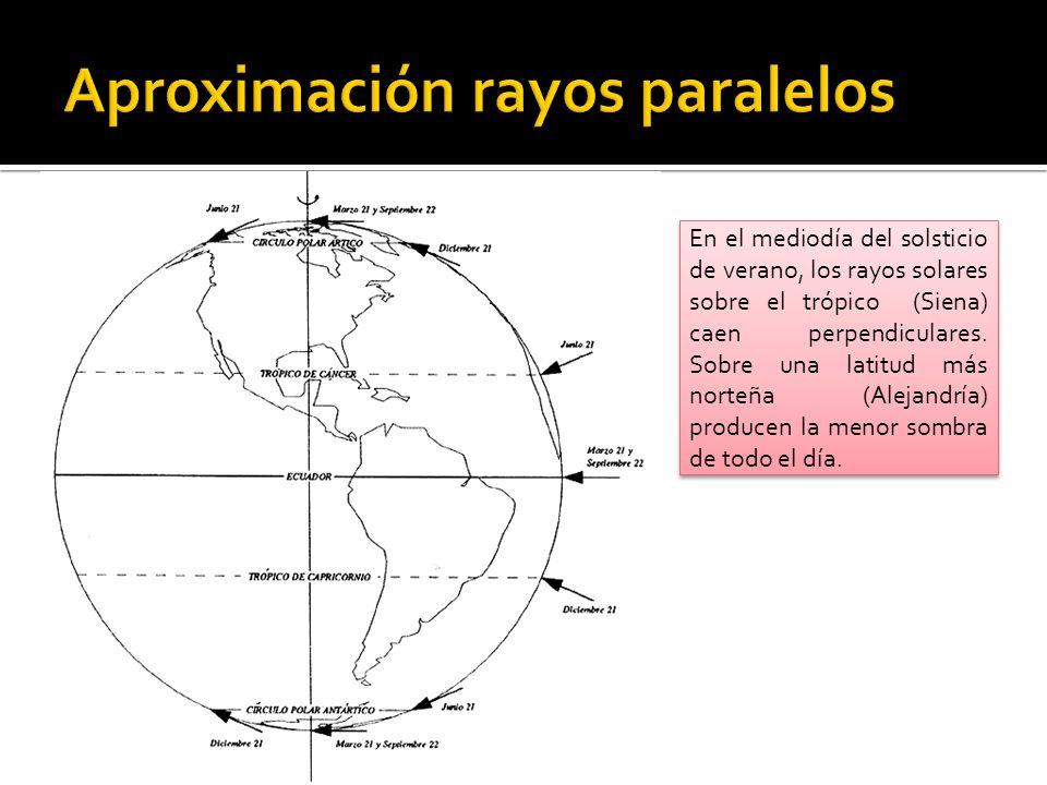El cálculo de Eratóstenes se basa en la proporción de dos medidas de dos observadores, una angular (diferencia de altura del Sol en el momento del tránsito por el meridiano) y otra lineal (que puede ser la distancia entre los observadores o la distancia de cada uno de ellos a una referencia común, por ejemplo el Ecuador).