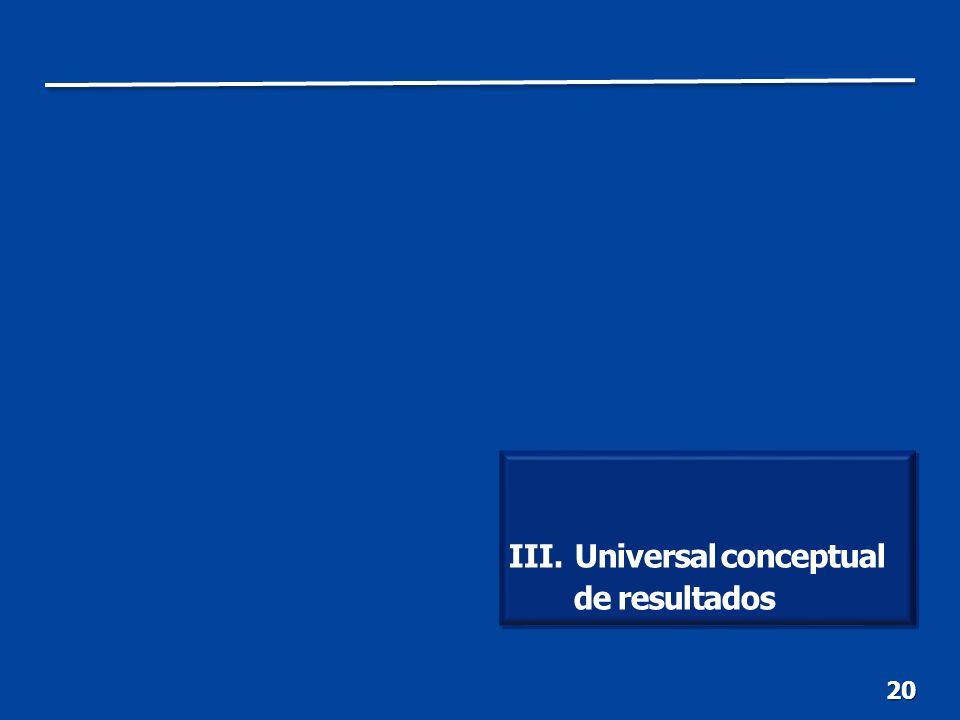 20 III. Universal conceptual de resultados
