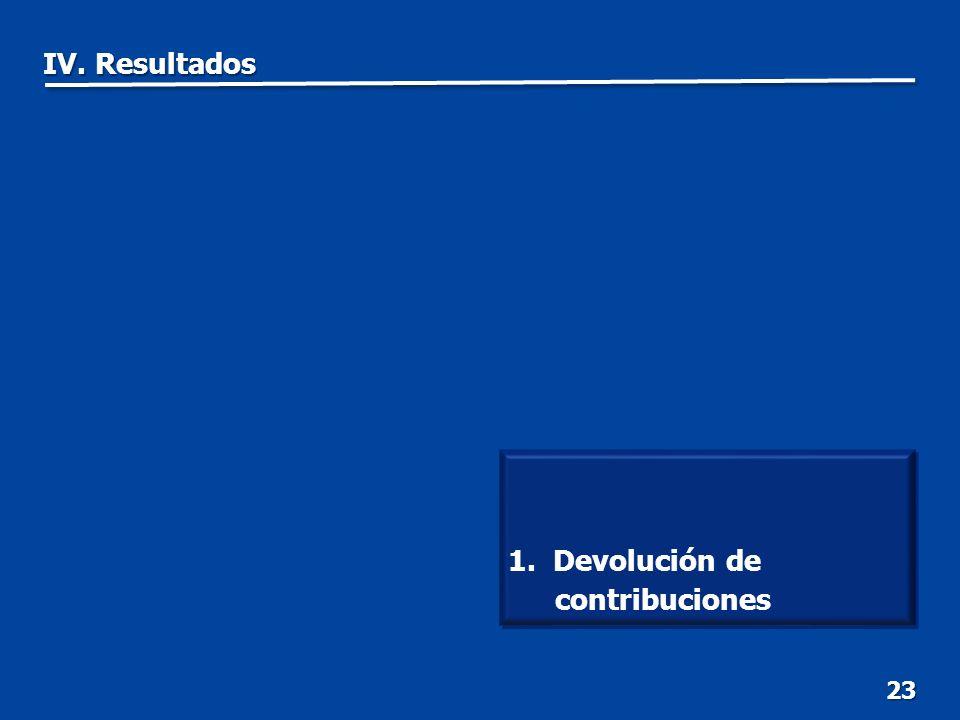 1. Devolución de contribuciones 23 IV. Resultados