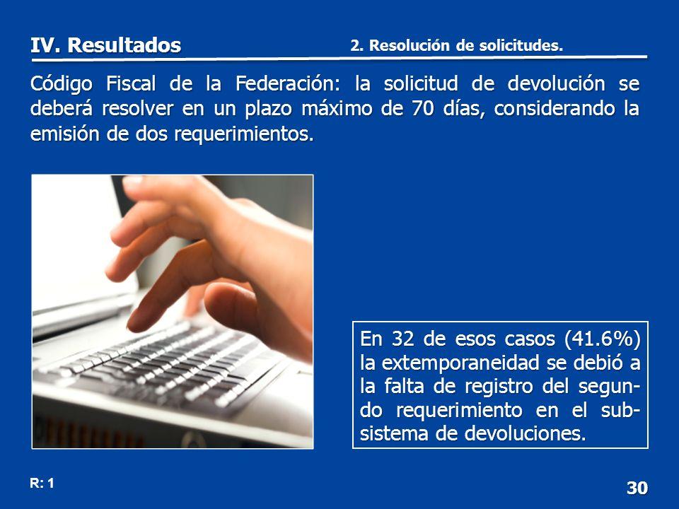 30 En 32 de esos casos (41.6%) la extemporaneidad se debió a la falta de registro del segun- do requerimiento en el sub- sistema de devoluciones.