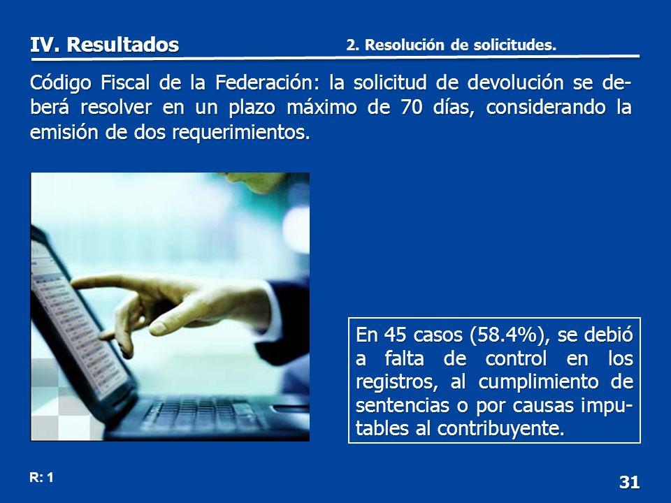31 En 45 casos (58.4%), se debió a falta de control en los registros, al cumplimiento de sentencias o por causas impu- tables al contribuyente.
