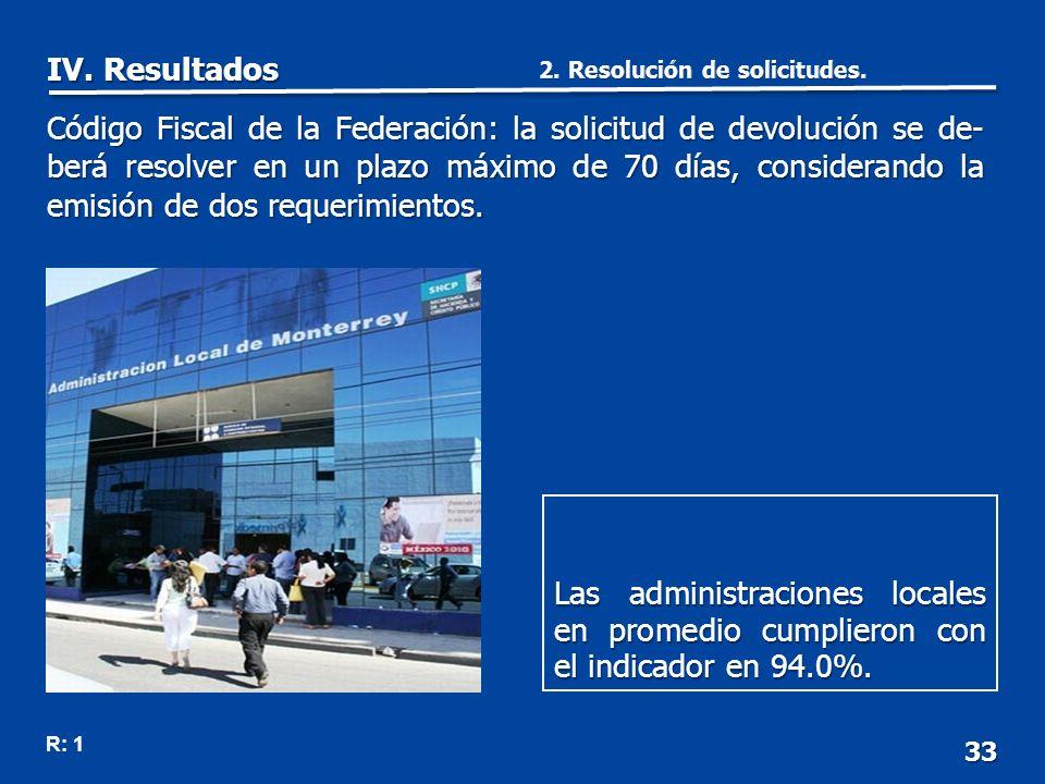 33 Código Fiscal de la Federación: la solicitud de devolución se de- berá resolver en un plazo máximo de 70 días, considerando la emisión de dos requerimientos.