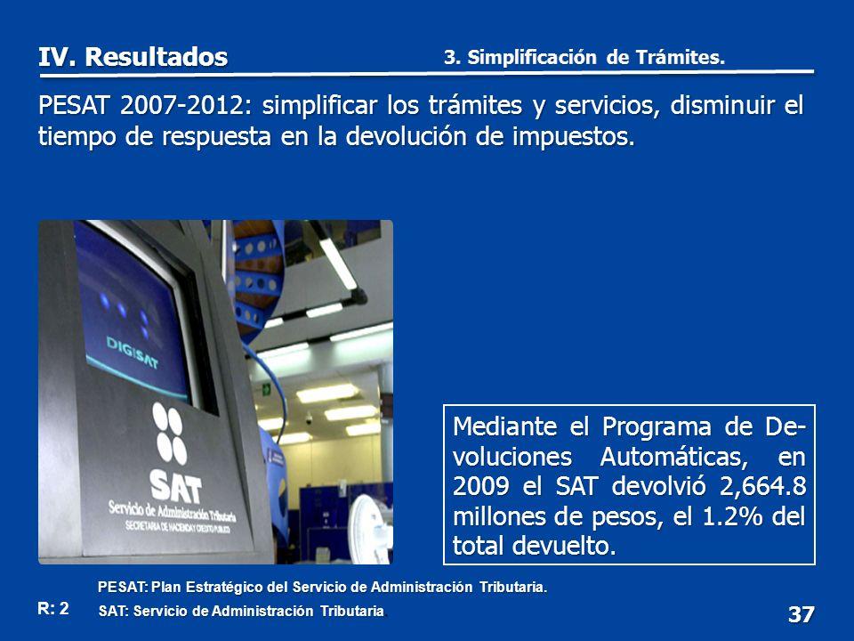 37 Mediante el Programa de De- voluciones Automáticas, en 2009 el SAT devolvió 2,664.8 millones de pesos, el 1.2% del total devuelto.