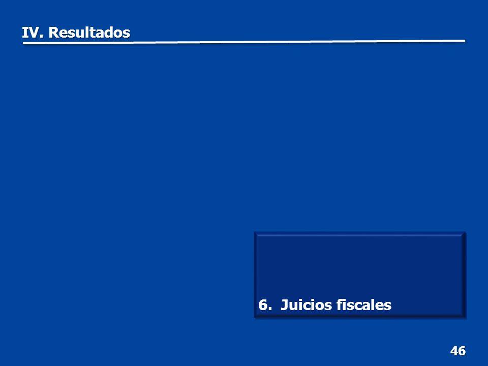 46 6. Juicios fiscales IV. Resultados
