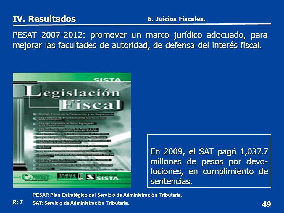49 En 2009, el SAT pagó 1,037.7 millones de pesos por devo- luciones, en cumplimiento de sentencias.