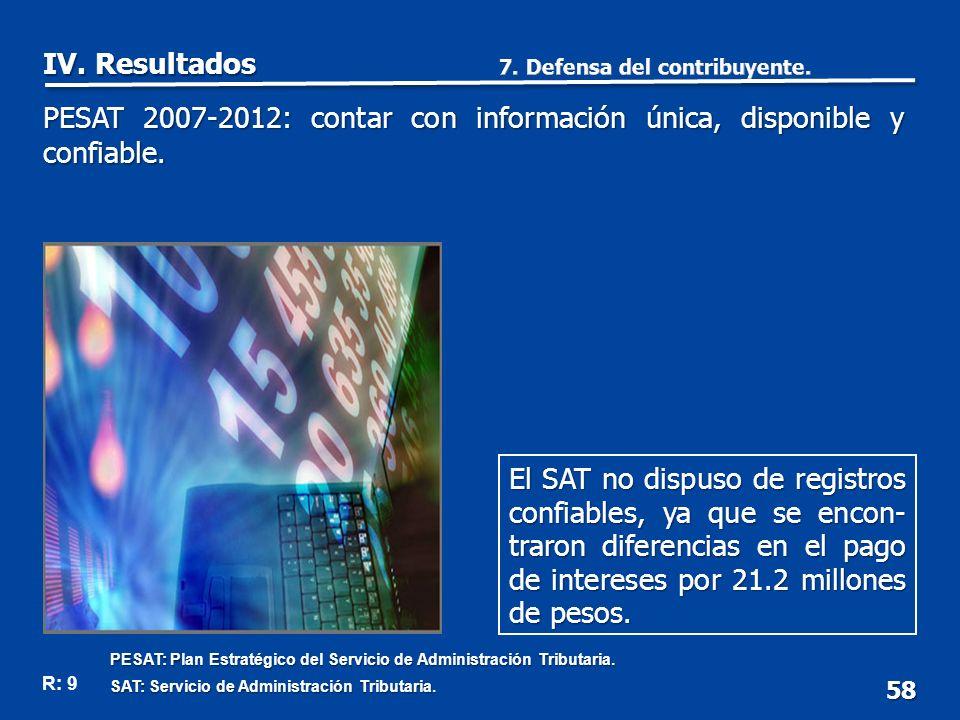 58 El SAT no dispuso de registros confiables, ya que se encon- traron diferencias en el pago de intereses por 21.2 millones de pesos.