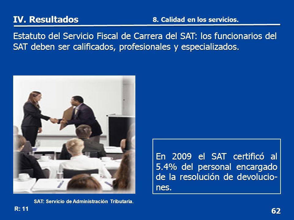 62 R: 11 En 2009 el SAT certificó al 5.4% del personal encargado de la resolución de devolucio- nes.