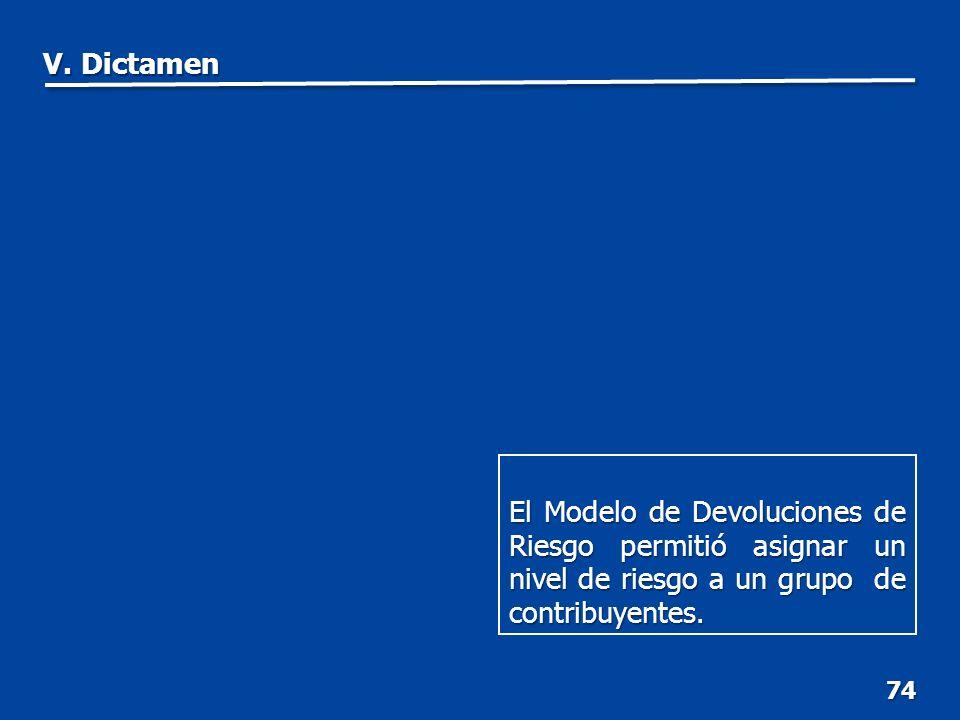 74 El Modelo de Devoluciones de Riesgo permitió asignar un nivel de riesgo a un grupo de contribuyentes.
