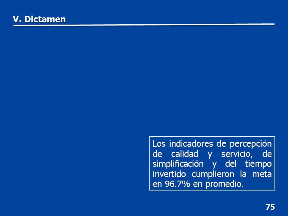 75 Los indicadores de percepción de calidad y servicio, de simplificación y del tiempo invertido cumplieron la meta en 96.7% en promedio.