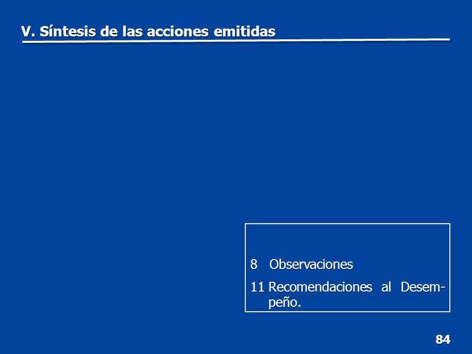 V. Síntesis de las acciones emitidas 84 8 Observaciones 11Recomendaciones al Desem- peño.