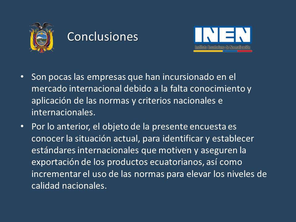 Conclusiones Son pocas las empresas que han incursionado en el mercado internacional debido a la falta conocimiento y aplicación de las normas y criterios nacionales e internacionales.
