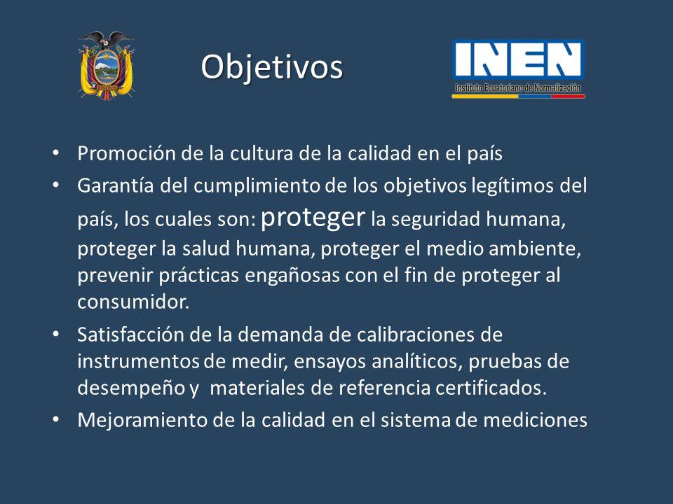 Objetivos Promoción de la cultura de la calidad en el país Garantía del cumplimiento de los objetivos legítimos del país, los cuales son: proteger la seguridad humana, proteger la salud humana, proteger el medio ambiente, prevenir prácticas engañosas con el fin de proteger al consumidor.